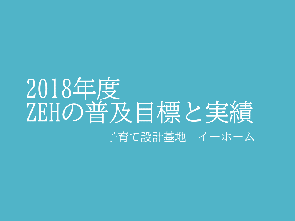 2018年度 ZEHの普及目標と実績