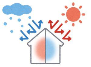 北九州でZEH住宅を建てるならイーホーム