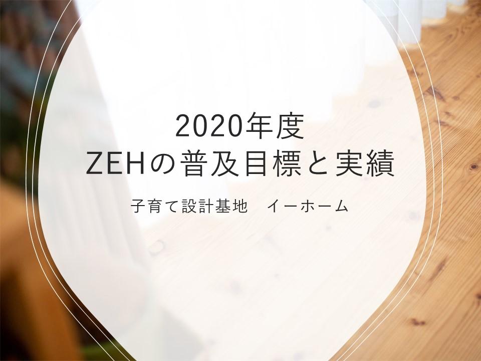 2020年度 ZEHの普及目標と実績